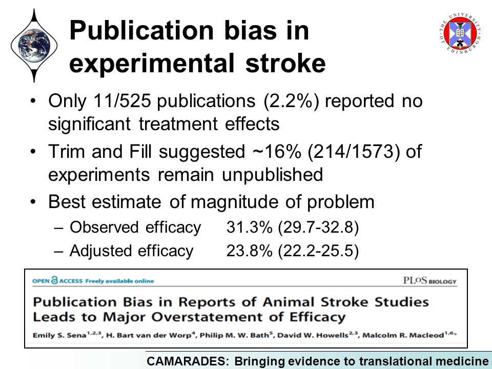 CAMARADES: Bringing evidence to translational medicine Publication bias in experimental stroke Only 11/525 publications (2.2%) reported no significant