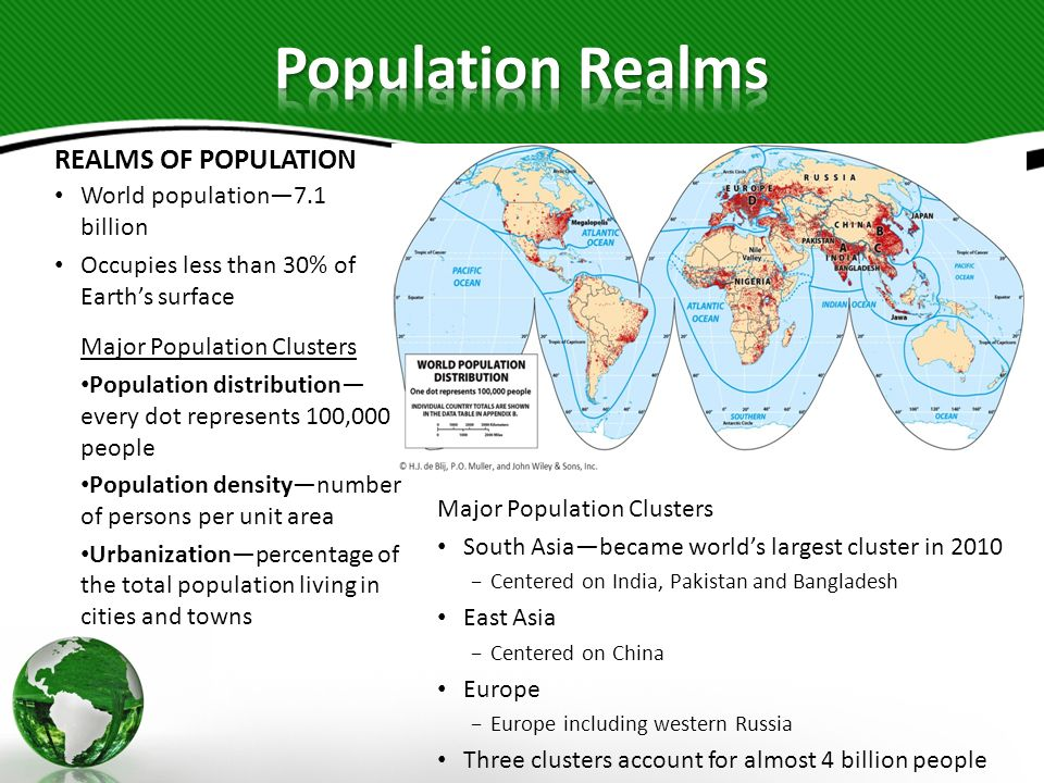 REALMS OF POPULATION World population7.1 billion Occupies less than 30% of Earths surface Major Population Clusters Population distribution every dot