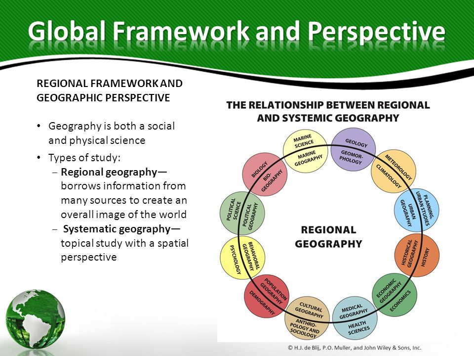 REGIONAL FRAMEWORK AND GEOGRAPHIC PERSPECTIVE Geography is both a social and physical science Types of study: Regional geography borrows information f