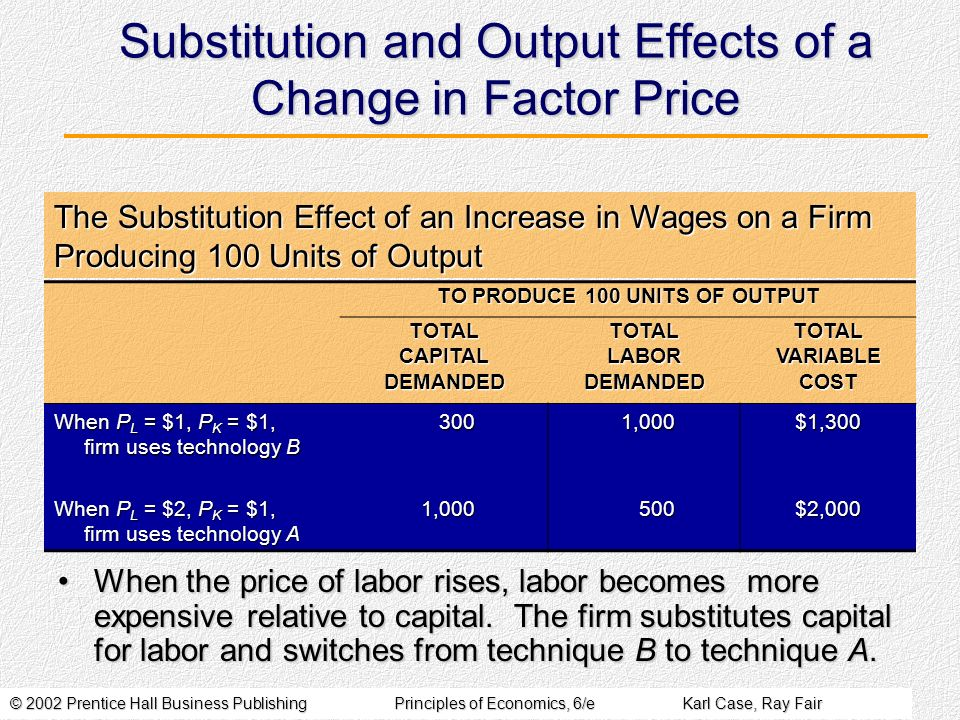 © 2002 Prentice Hall Business PublishingPrinciples of Economics, 6/eKarl Case, Ray Fair Substitution and Output Effects of a Change in Factor Price Wh