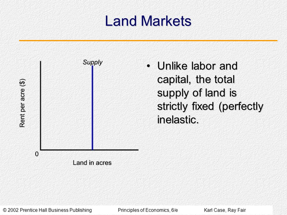 © 2002 Prentice Hall Business PublishingPrinciples of Economics, 6/eKarl Case, Ray Fair Land Markets Unlike labor and capital, the total supply of lan