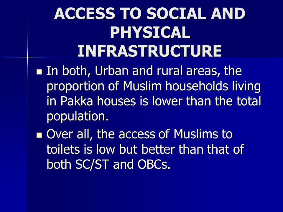 ACCESS TO SOCIAL AND PHYSICAL INFRASTRUCTURE In both, Urban and rural areas, the proportion of Muslim households living in Pakka houses is lower than