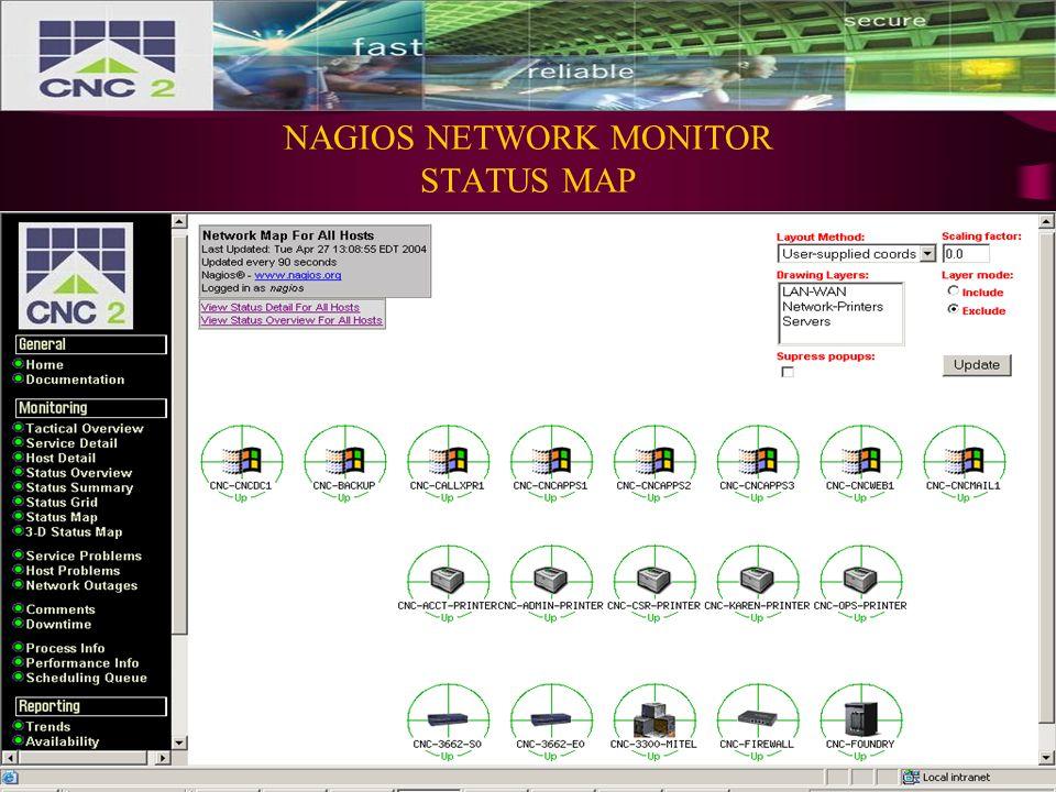 NAGIOS NETWORK MONITOR STATUS MAP