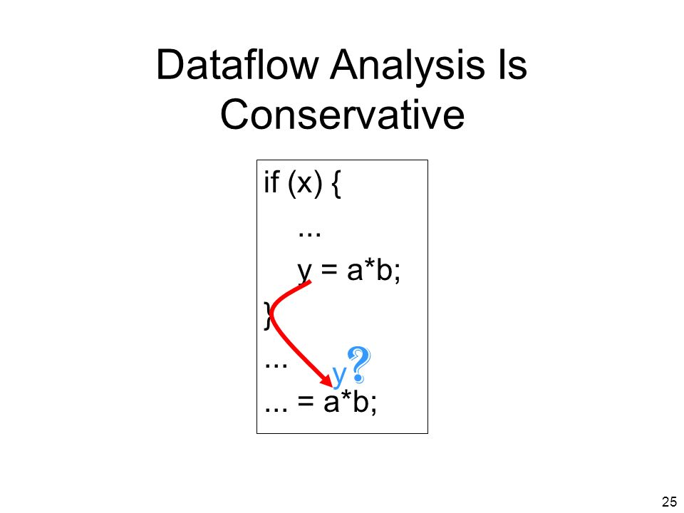 24 Availability Dataflow Analysis y y = a*b;... if (x) {...... = a*b; }