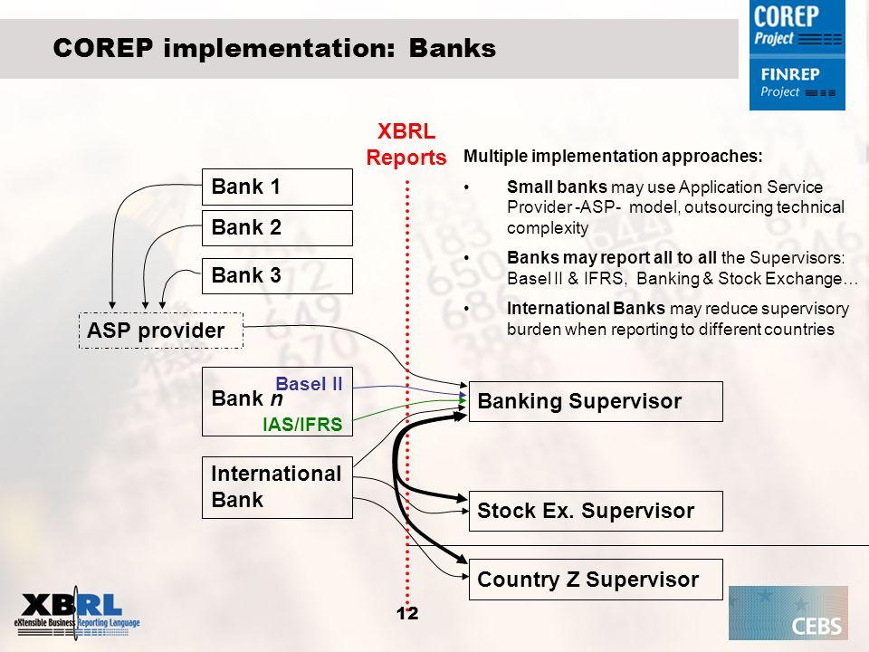 12 COREP implementation: Banks Bank 1 International Bank ASP provider Banking Supervisor Stock Ex. Supervisor Country Z Supervisor Bank 2 Bank 3 Bank