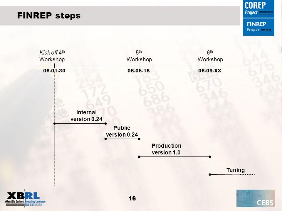 16 FINREP steps 06-01-30 Kick off 4 th Workshop Internal version 0.24 Public version 0.24 06-09-XX 6 th Workshop 06-05-18 5 th Workshop Tuning Product