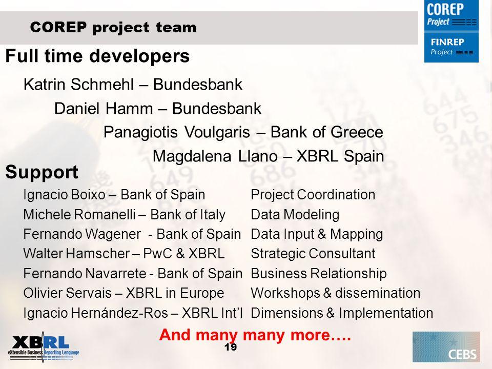 19 COREP project team Full time developers Katrin Schmehl – Bundesbank Daniel Hamm – Bundesbank Panagiotis Voulgaris – Bank of Greece Magdalena Llano