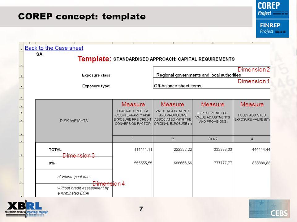 7 COREP concept: template Dimension 2 Dimension 1 Dimension 3 Dimension 4 Measure Template: