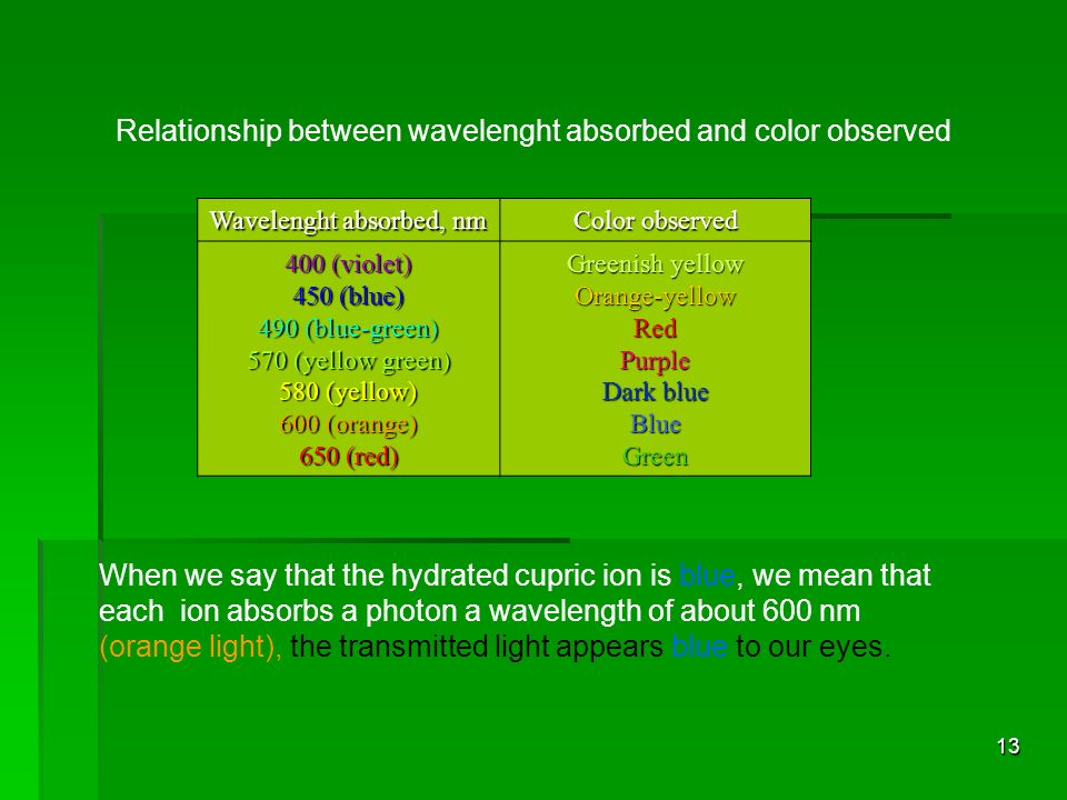13 Relationship between wavelenght absorbed and color observed Wavelenght absorbed, nm Color observed 400 (violet) 450 (blue) 490 (blue-green) 570 (ye