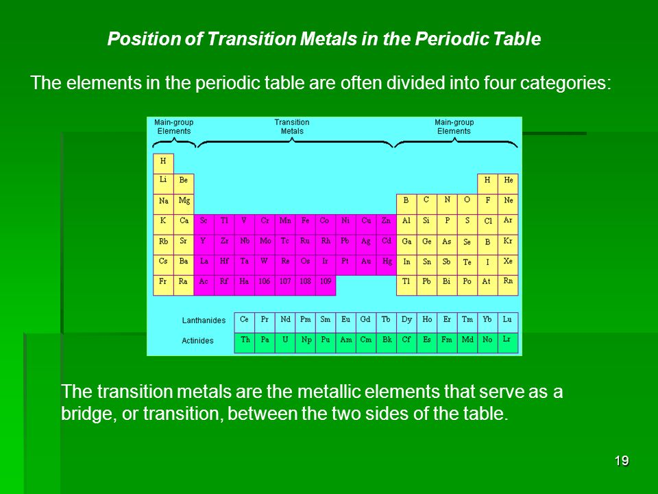 19 Position of Transition Metals in the Periodic Table The elements in the periodic table are often divided into four categories: The transition metal