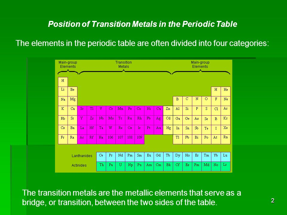 3 Let me consider the first transition metal series, elements from scandium (Z=21) to copper (Z=29).
