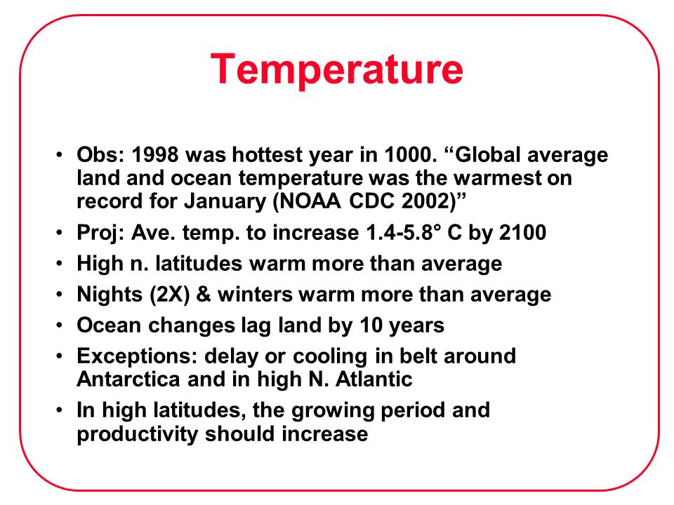 Temperature Obs: 1998 was hottest year in 1000. Global average land and ocean temperature was the warmest on record for January (NOAA CDC 2002) Proj: