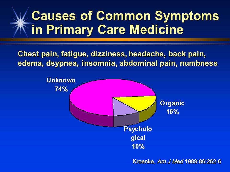 Causes of Common Symptoms in Primary Care Medicine Kroenke, Am J Med 1989:86:262-6 Chest pain, fatigue, dizziness, headache, back pain, edema, dsypnea