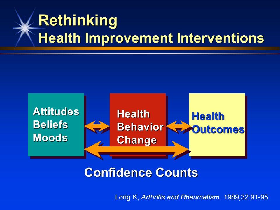 Rethinking Health Improvement Interventions HealthOutcomes AttitudesBeliefsMoods HealthBehaviorChange Lorig K, Arthritis and Rheumatism. 1989;32:91-95
