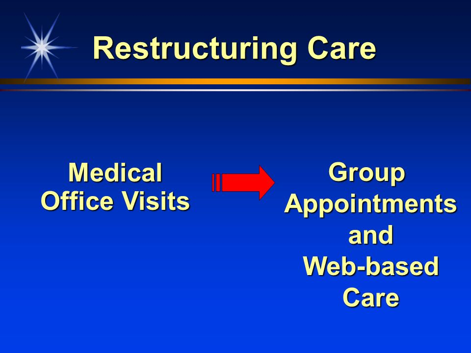 Restructuring Care GroupAppointmentsandWeb-basedCare Medical Office Visits