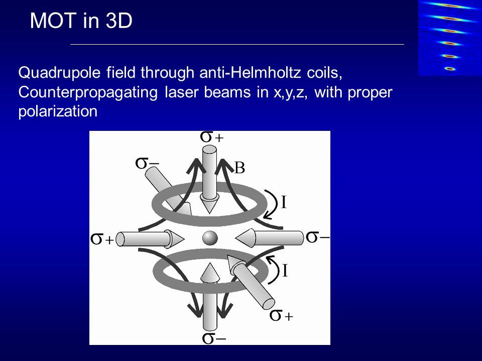 MOT in 3D Quadrupole field through anti-Helmholtz coils, Counterpropagating laser beams in x,y,z, with proper polarization