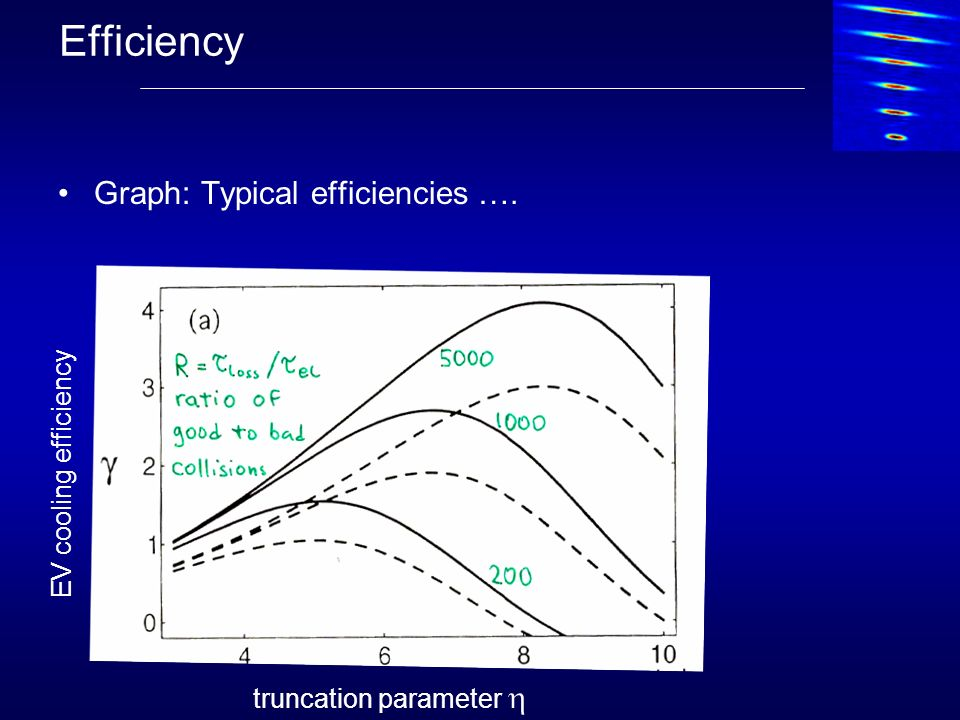 Efficiency Graph: Typical efficiencies …. truncation parameter EV cooling efficiency