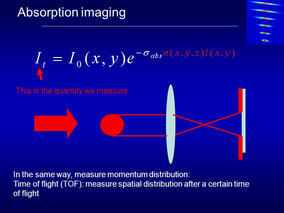 Absorption imaging In the same way, measure momentum distribution: Time of flight (TOF): measure spatial distribution after a certain time of flight T