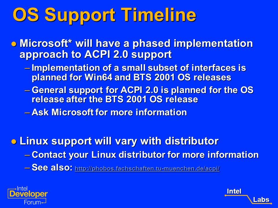 Intel Labs Labs Platform Support Timeline Hardware Design Guide Version 3.0 for Microsoft* Windows 2000 Server Hardware Design Guide Version 3.0 for M