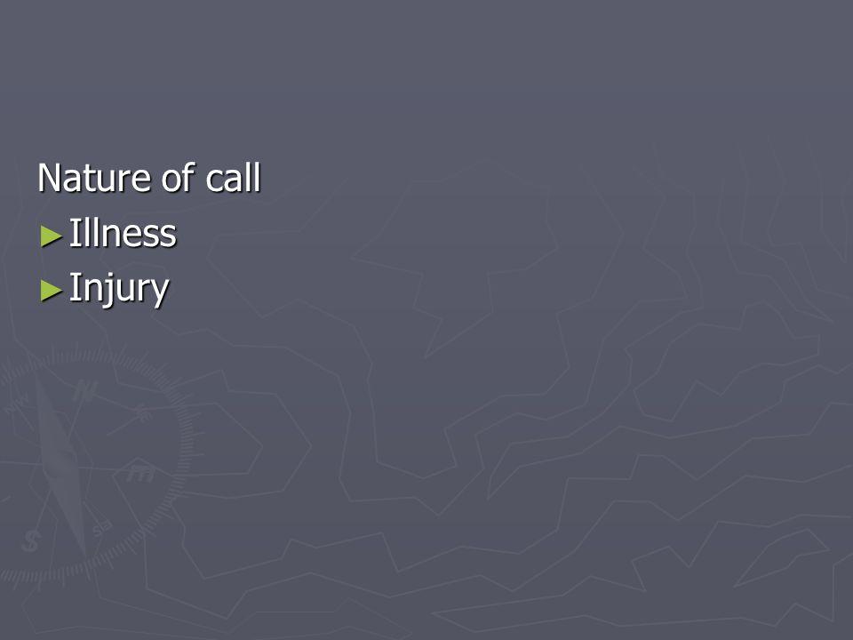 Nature of call Illness Illness Injury Injury