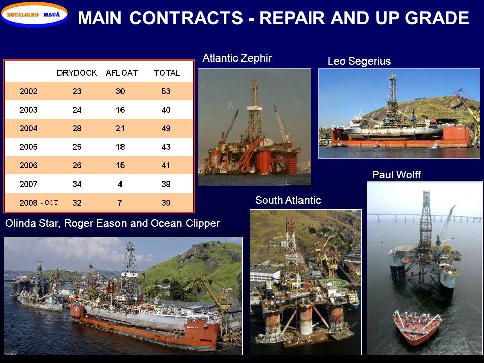 MAIN CONTRACTS - REPAIR AND UP GRADE Atlantic Zephir - OCT South Atlantic Leo Segerius Olinda Star, Roger Eason and Ocean Clipper Paul Wolff