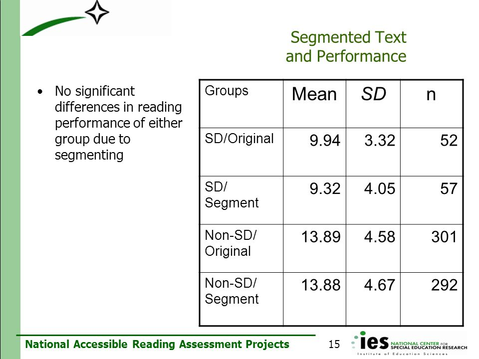 National Accessible Reading Assessment Projects Segmented Text and Performance No significant differences in reading performance of either group due t