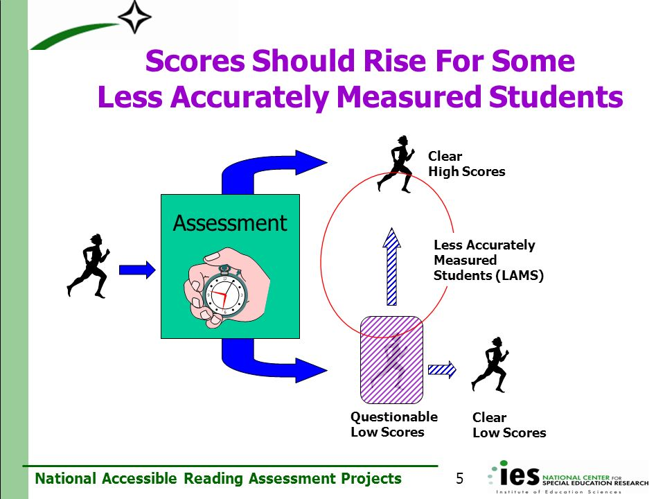 National Accessible Reading Assessment Projects Assessment Scores Should Rise For Some Less Accurately Measured Students Clear High Scores Clear Low S
