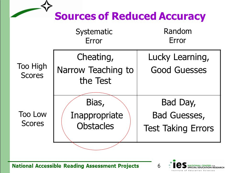 National Accessible Reading Assessment Projects Sources of Reduced Accuracy Cheating, Narrow Teaching to the Test Lucky Learning, Good Guesses Bias, I