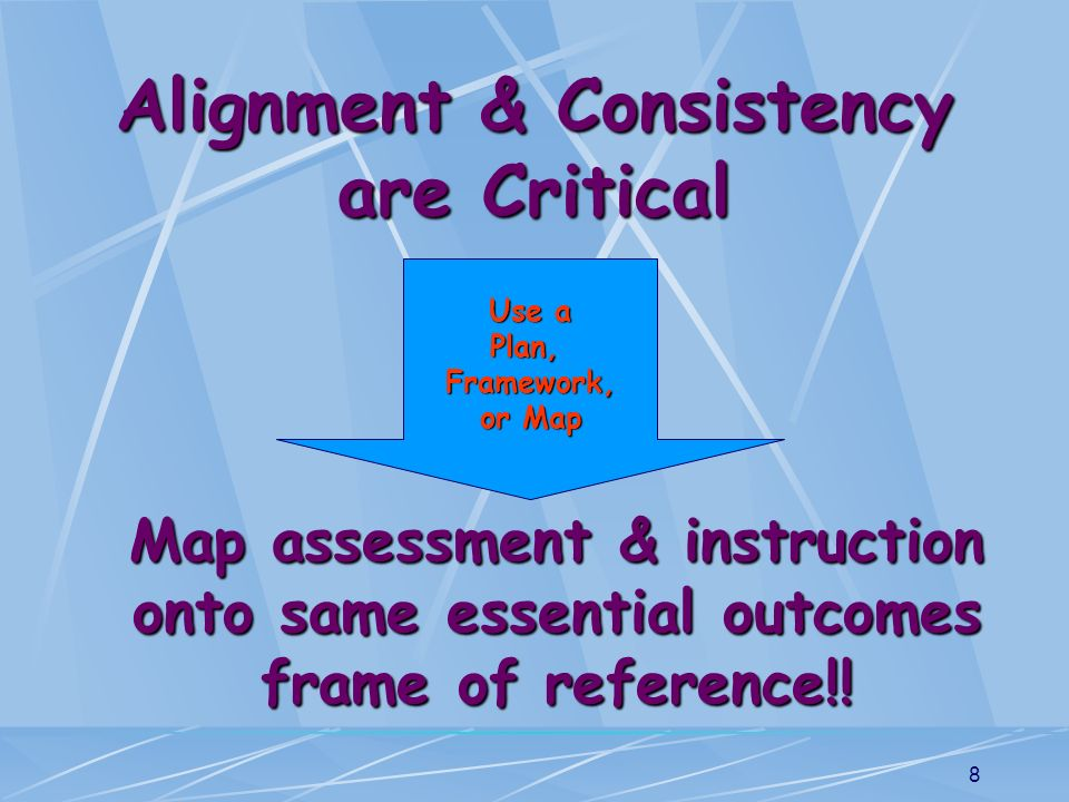 8 Alignment & Consistency are Critical Use a Plan,Framework, or Map Map assessment & instruction onto same essential outcomes frame of reference!!
