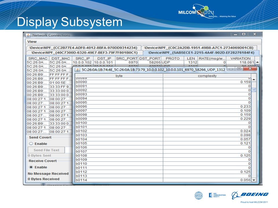 Display Subsystem