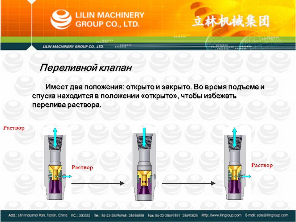 ВЗД- машина объемного действия. Состоит из шпинделя, кардана, рабочей пары, противоаварийного узла и переливного клапана. Переливной клапан Рабочая па