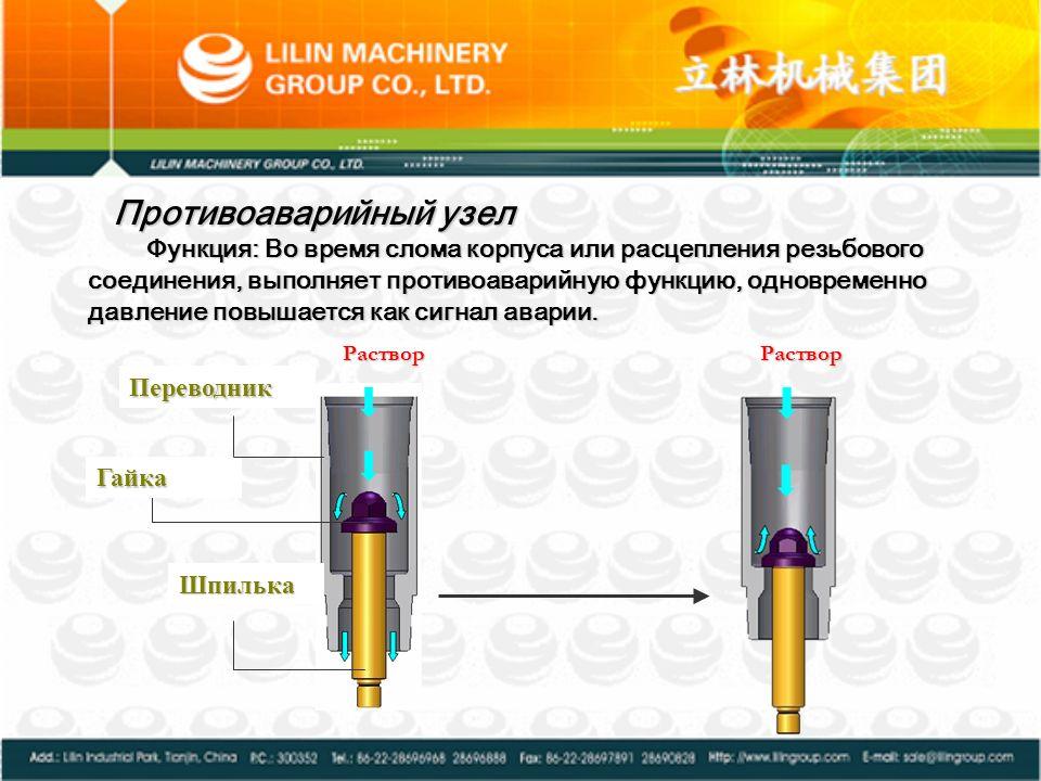 Переливной клапан Имеет два положения: открыто и закрыто. Во время подъема и спуска находится в положении «открыто», чтобы избежать перелива раствора.