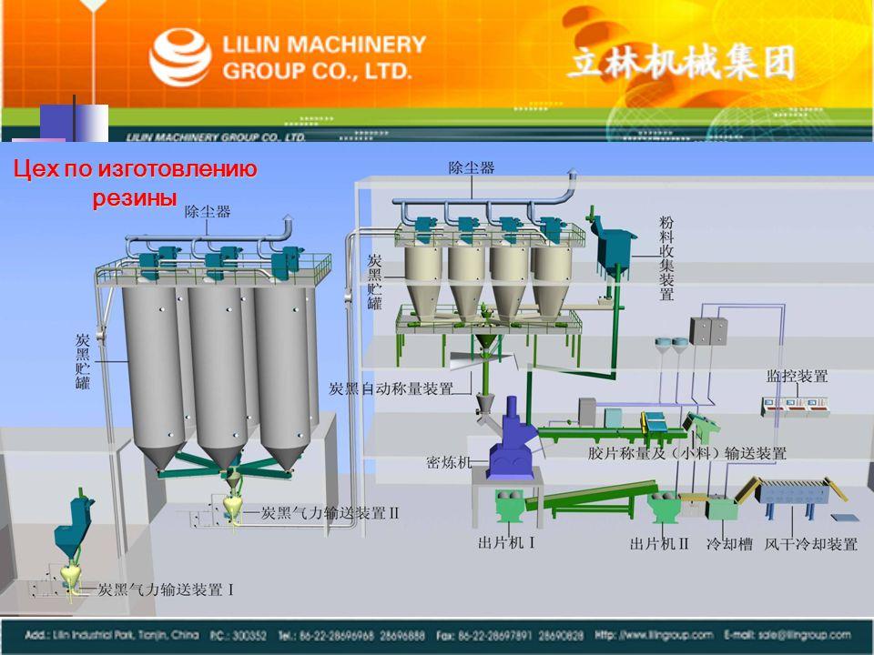 Производственная линия по изготовлению статоров Производственная линия по изготовлению статоров m2На первом этапе: мощность 100 статор в сутки. Постро