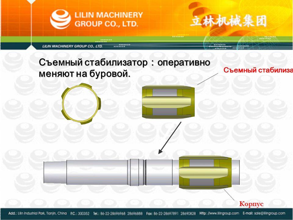 Разные формы стабилизаторов. Изготавливаются по заказу клиента в зависимости от условии эксплуатации. Прямой Эксцентричный трех-лепестковый Спиральный