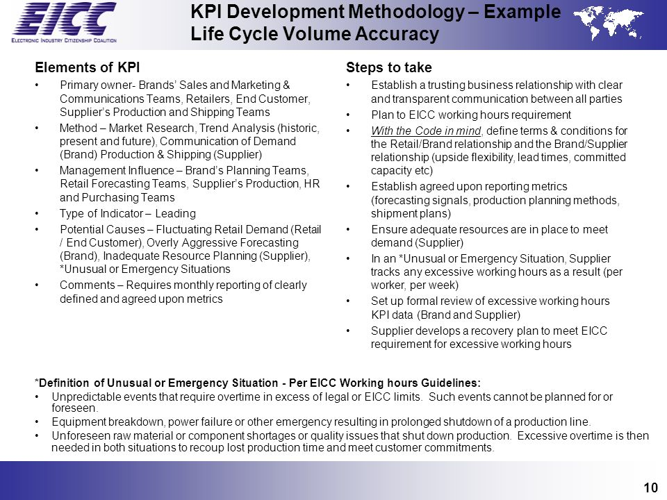 10 KPI Development Methodology – Example Life Cycle Volume Accuracy Elements of KPI Primary owner- Brands Sales and Marketing & Communications Teams,