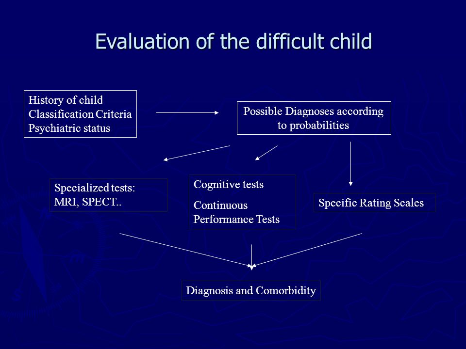 Evaluation of the difficult child History of child Classification Criteria Psychiatric status Possible Diagnoses according to probabilities Specific R