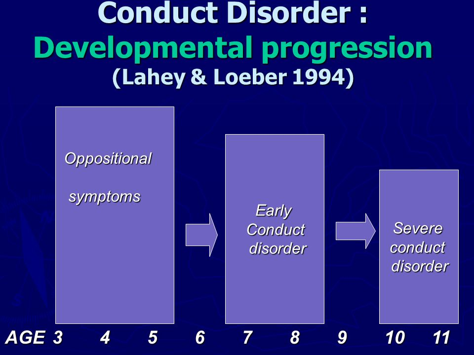 Conduct Disorder : Developmental progression (Lahey & Loeber 1994) EarlyConduct disorder disorder Severeconductdisorder Oppositional symptoms symptoms