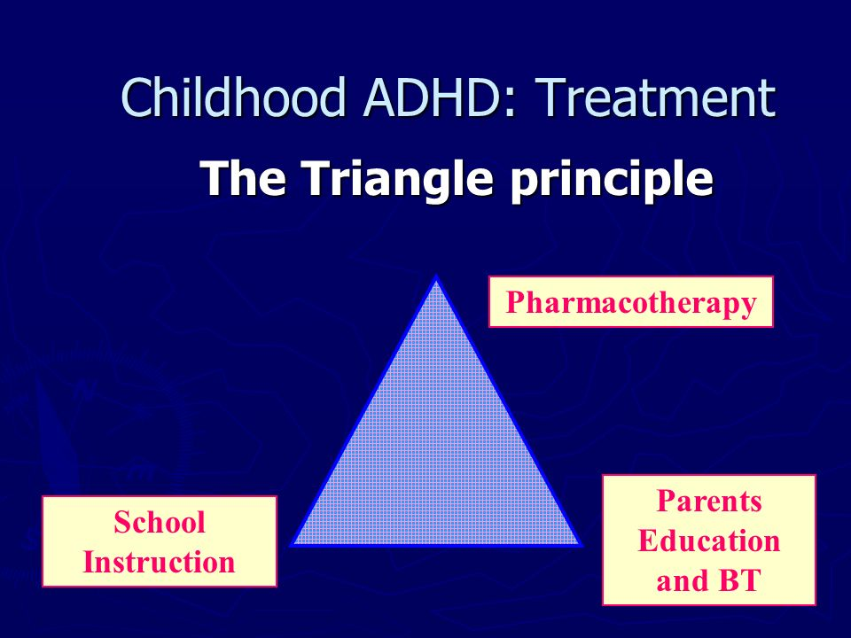 Childhood ADHD: Treatment The Triangle principle Pharmacotherapy Parents Education and BT School Instruction