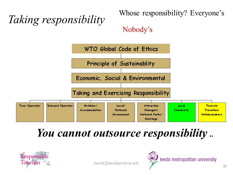 15 harold@haroldgoodwin.info Taking responsibility You cannot outsource responsibility.. Whose responsibility? Everyones Nobodys