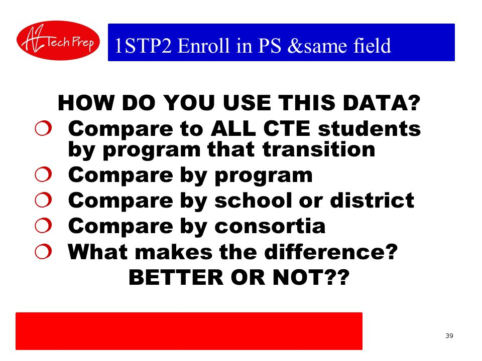 1STP2 Enroll in PS &same field HOW DO YOU USE THIS DATA.