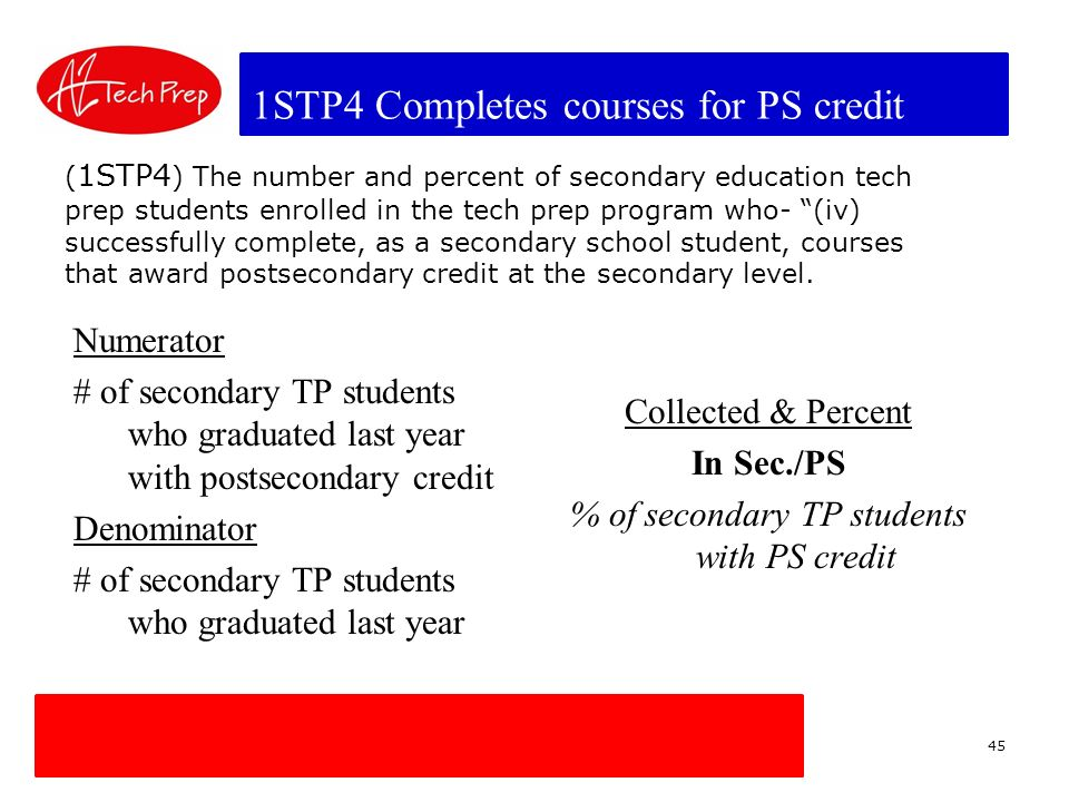 45 1STP4 Completes courses for PS credit Numerator # of secondary TP students who graduated last year with postsecondary credit Denominator # of secondary TP students who graduated last year Collected & Percent In Sec./PS % of secondary TP students with PS credit ( 1STP4 ) The number and percent of secondary education tech prep students enrolled in the tech prep program who- (iv) successfully complete, as a secondary school student, courses that award postsecondary credit at the secondary level.