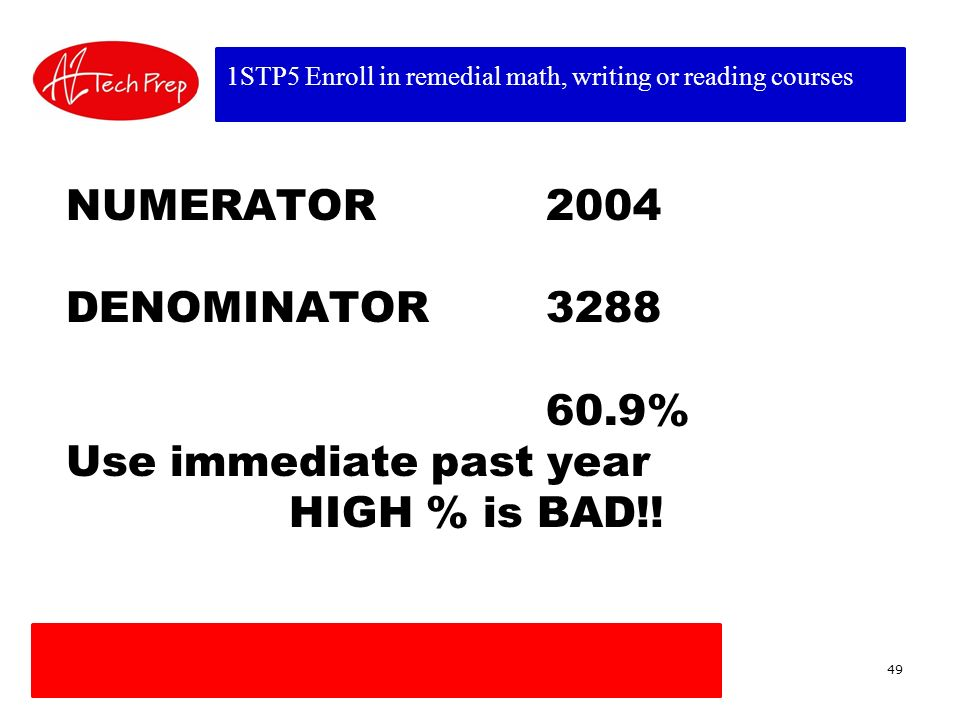 1STP5 Enroll in remedial math, writing or reading courses NUMERATOR2004 DENOMINATOR3288 60.9% Use immediate past year HIGH % is BAD!.