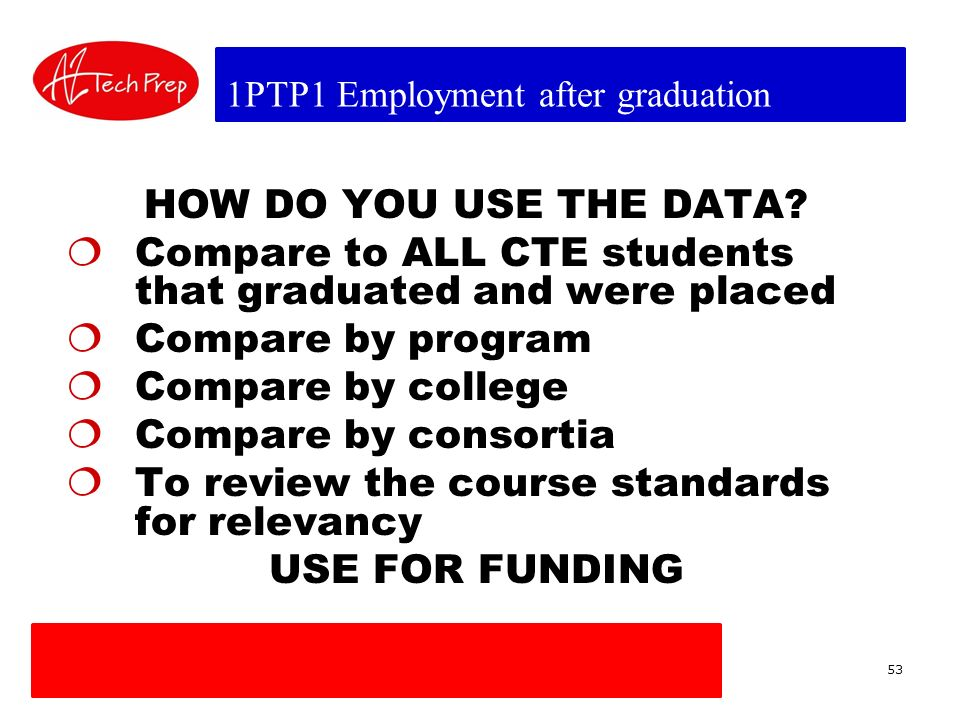 1PTP1 Employment after graduation HOW DO YOU USE THE DATA.