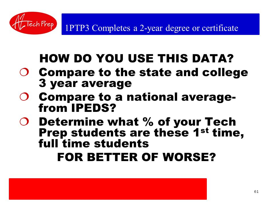 1PTP3 Completes a 2-year degree or certificate HOW DO YOU USE THIS DATA.