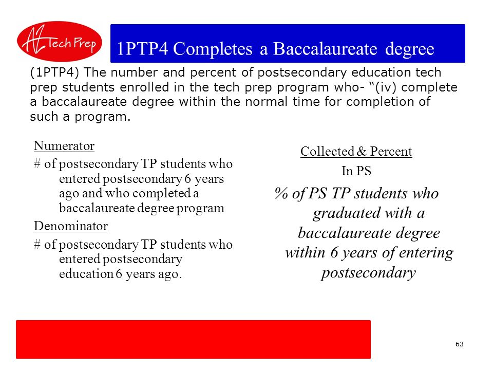 63 1PTP4 Completes a Baccalaureate degree Numerator # of postsecondary TP students who entered postsecondary 6 years ago and who completed a baccalaureate degree program Denominator # of postsecondary TP students who entered postsecondary education 6 years ago.