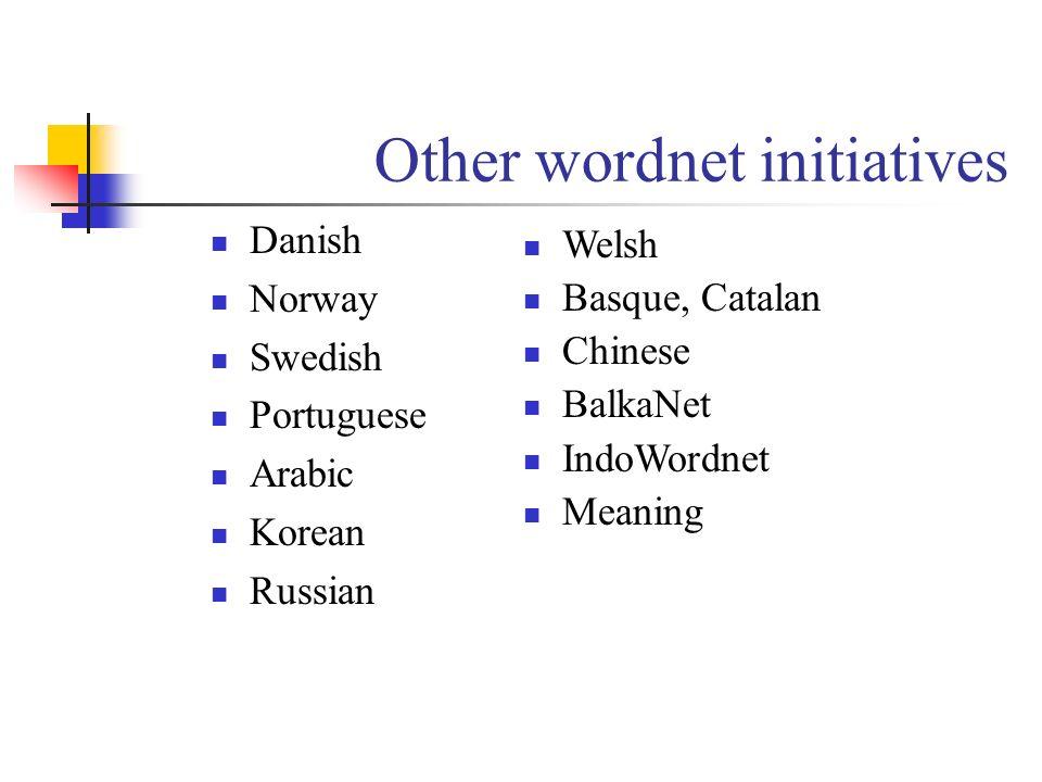 Other wordnet initiatives Danish Norway Swedish Portuguese Arabic Korean Russian Welsh Basque, Catalan Chinese BalkaNet IndoWordnet Meaning