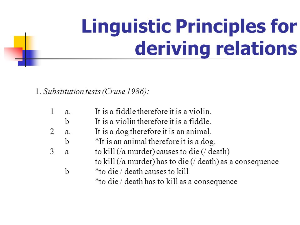 Linguistic Principles for deriving relations 1. Substitution tests (Cruse 1986): 1a.It is a fiddle therefore it is a violin. bIt is a violin therefore