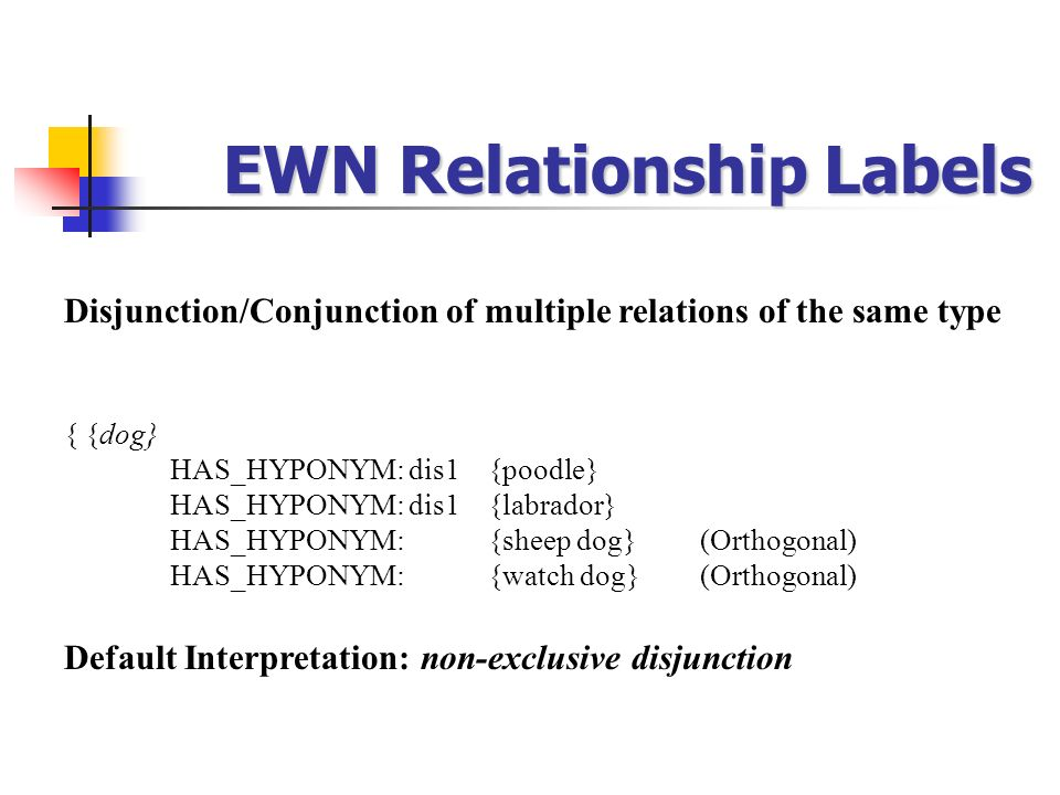 EWN Relationship Labels Disjunction/Conjunction of multiple relations of the same type { {dog} HAS_HYPONYM: dis1{poodle} HAS_HYPONYM: dis1{labrador} H