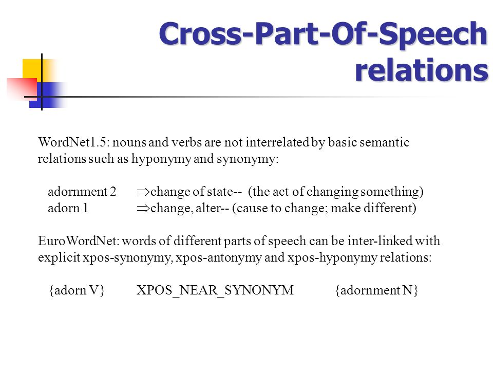Cross-Part-Of-Speech relations WordNet1.5: nouns and verbs are not interrelated by basic semantic relations such as hyponymy and synonymy: adornment 2