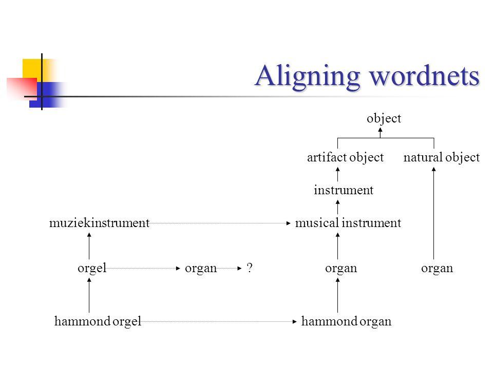 Aligning wordnets muziekinstrument orgel hammond orgel organ? hammond organ musical instrument instrument artifact objectnatural object object